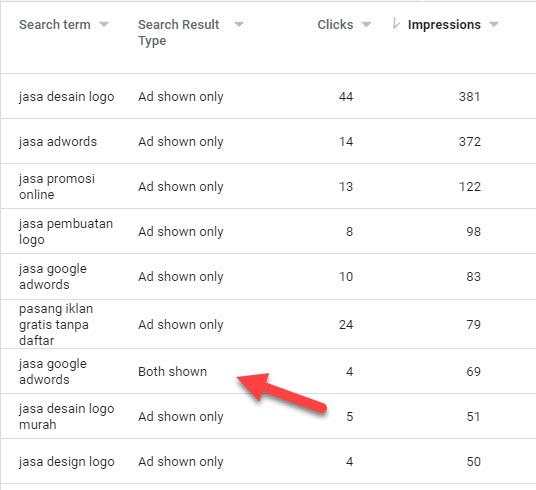 jasa google ads atau jasa seo