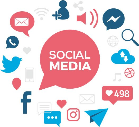 layanan social media marketing all in one
